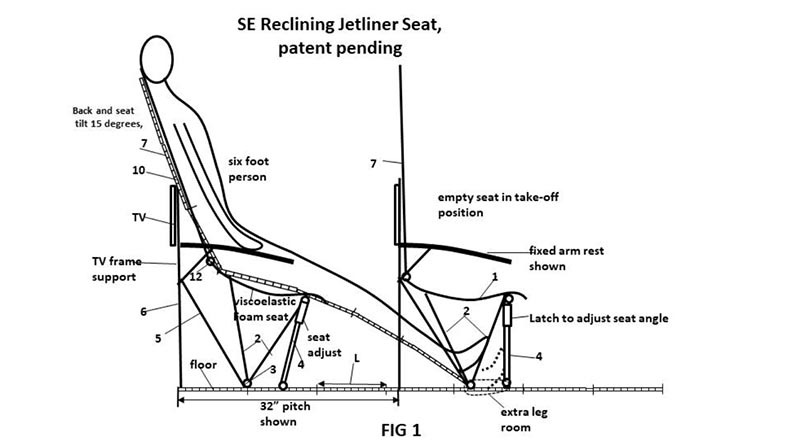 Here is the innovative airline seat of the future (maybe)