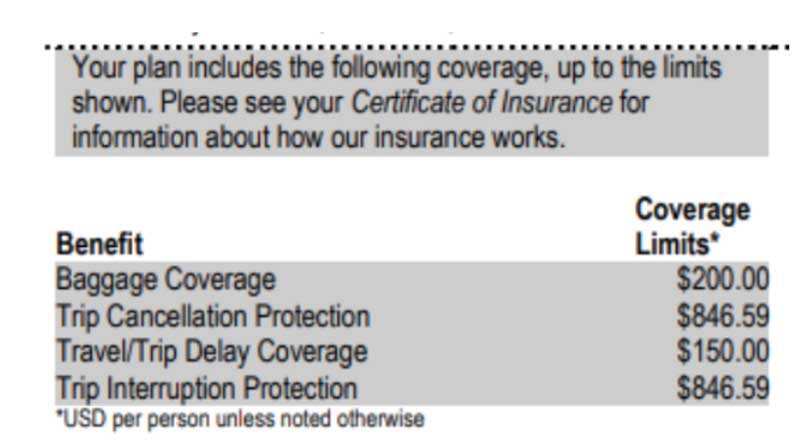 Read the fine print of your travel insurance policy