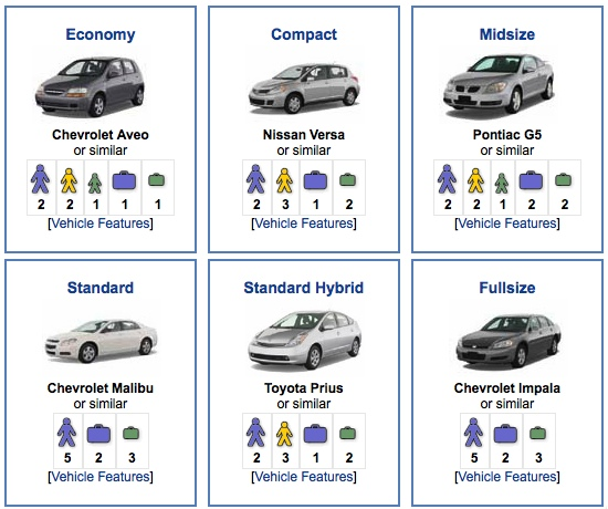 Toyota Car Rental Prices