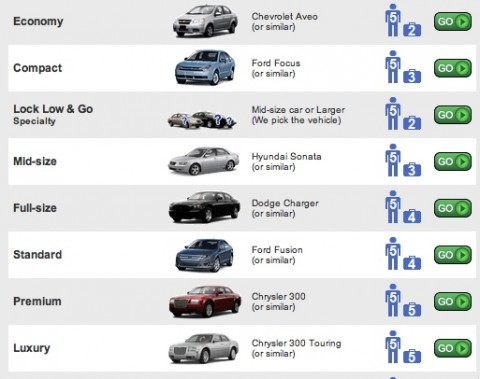 Mid Size Rental Car List
